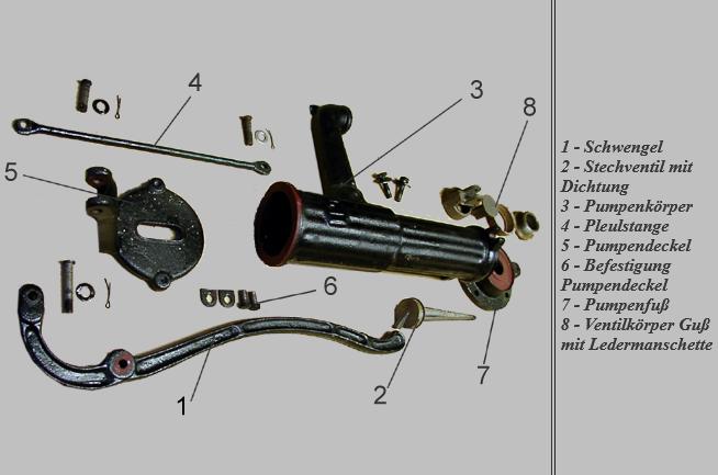 Handschwengelpumpe Typ 75 Nostalgie Original schwarz